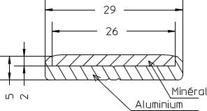Plan profils U29 mineral